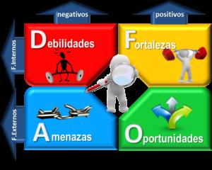 Análisis DAFO a una empresa