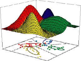 Análisis Multivariante computacional